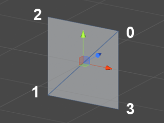 import_mesh
